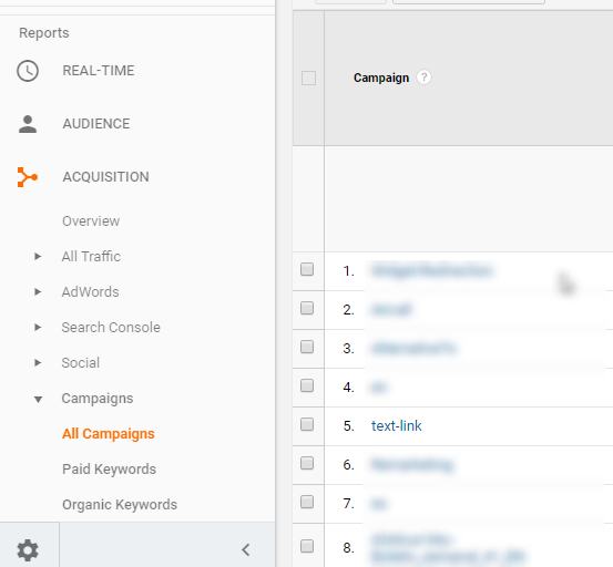 Google Analytics custom campaign view